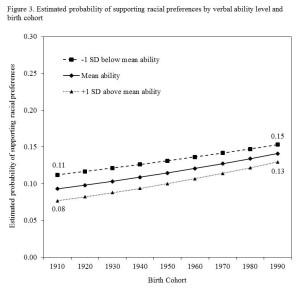 research_racial_attitudes